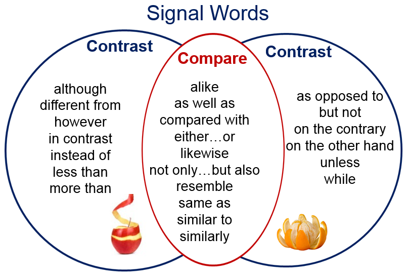 example of comparing and contrasting essay Free compare contrast essays papers, essays, and research papers as examples, one can compare and contrast the two mythologies in terms of characters.